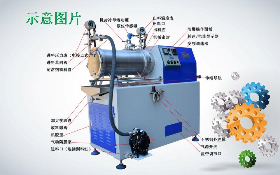 首页网上设备展粉碎饼干砂磨机东莞市品诺机械设备.粉体图片