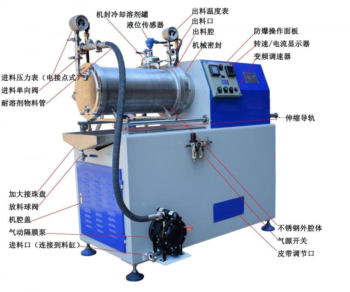 设备机器设备2000_1673堵板dn200图片